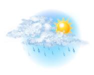 Înnourat și ploaie ușoară